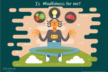 image: Is mindfulness for me